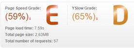 website-test-snelheid-voor